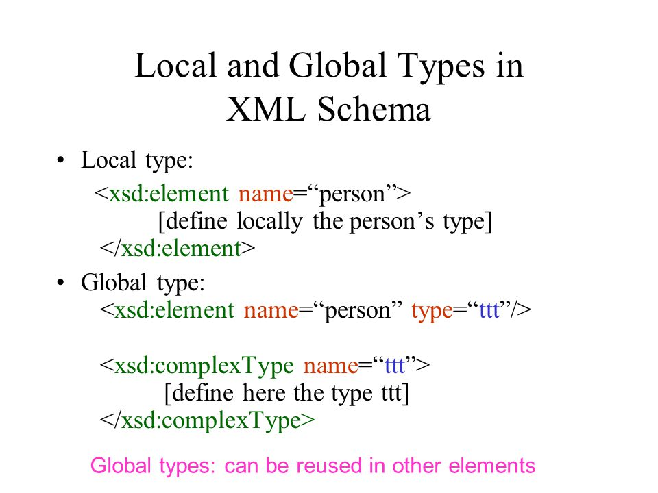 Local and Global Types in XML Schema Local type: [define locally the person's type] Global type: [define here the type ttt] Global types: can be reused in other elements