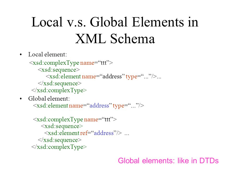 Local v.s. Global Elements in XML Schema Local element:... Global element:... Global elements: like in DTDs