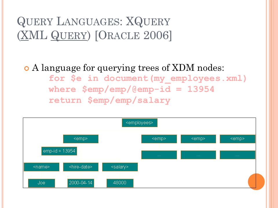 Q UERYING THE D ATASET - A CCESSING G RAPH L ABELS PREFIX foaf: SELECT ?src ?bobAge WHERE { GRAPH ?src { ?x foaf:mbox.