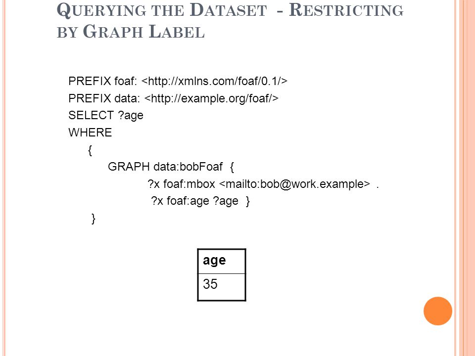 Q UERYING THE D ATASET - R ESTRICTING BY G RAPH L ABEL PREFIX foaf: PREFIX data: SELECT age WHERE { GRAPH data:bobFoaf { x foaf:mbox.