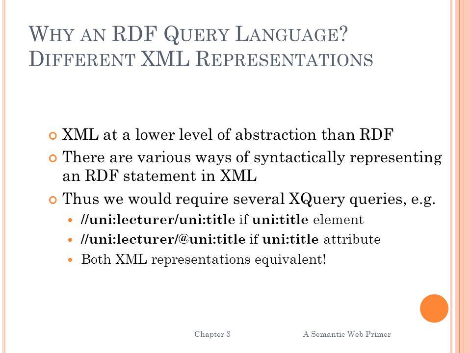 Q UERYING THE D ATASET - R ESTRICTING BY G RAPH L ABEL PREFIX foaf: PREFIX data: SELECT ?age WHERE { GRAPH data:bobFoaf { ?x foaf:mbox.