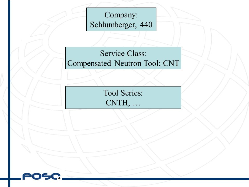 Company: Schlumberger, 440 Service Class: Compensated Neutron Tool; CNT Tool Series: CNTH, …