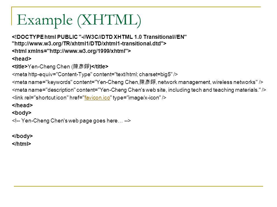 Example (XHTML) Yen-Cheng Chen ( 陳彥錚 ) favicon.ico