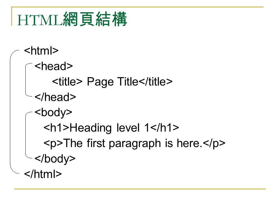 HTML 網頁結構 Page Title Heading level 1 The first paragraph is here.