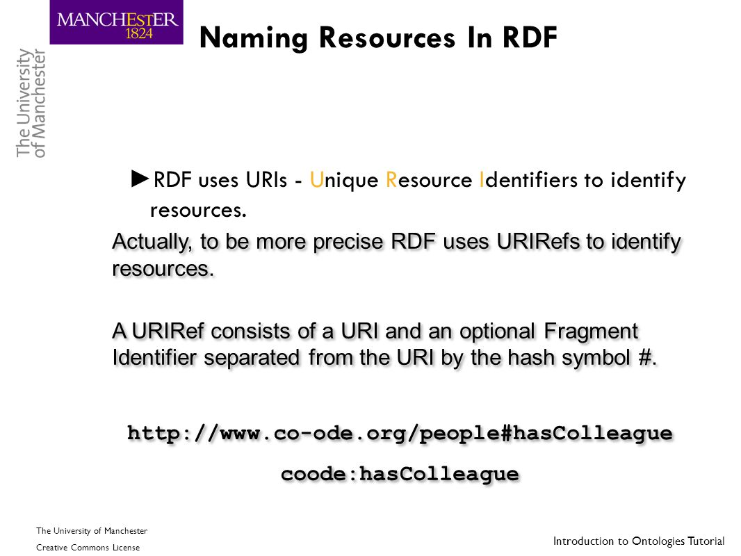 Introduction to Ontologies Tutorial The University of Manchester Creative Commons License Vocabularies ► A set of URIRefs is known as a vocabulary ► The RDF Vocabulary - The set of URIRefs used in descibing the RDF concepts e.g.
