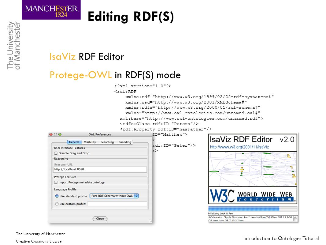 Introduction to Ontologies Tutorial The University of Manchester Creative Commons License RDF Schema (RDFS) - The RDF Vocabulary Description Language ► RDF Schema 'semantically extends' RDF to enable us to talk about classes of resources, and the properties that will be used with them.