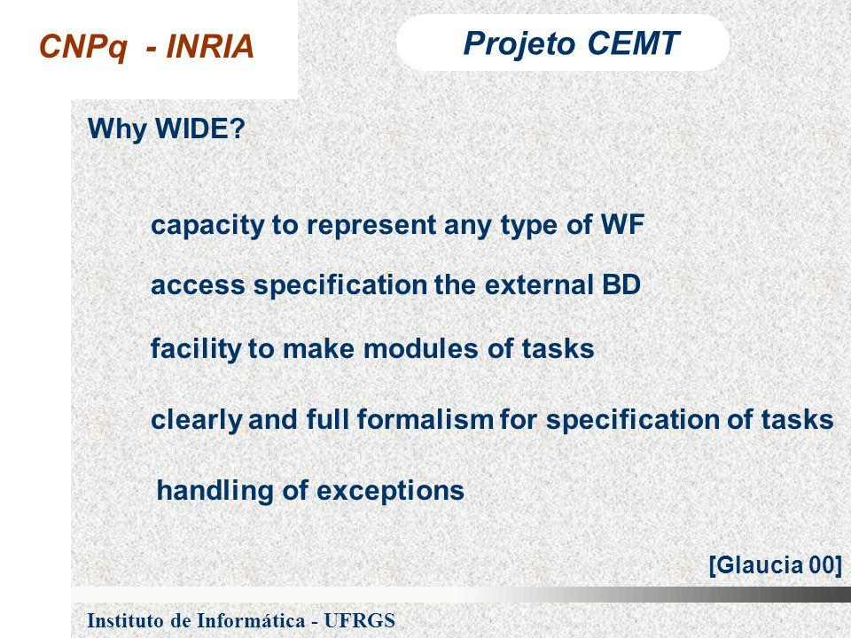 CNPq - INRIA Projeto CEMT Instituto de Informática - UFRGS Why WIDE.