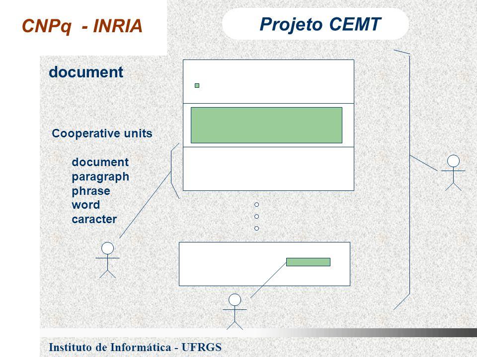 CNPq - INRIA Projeto CEMT Instituto de Informática - UFRGS document Cooperative units document paragraph phrase word caracter