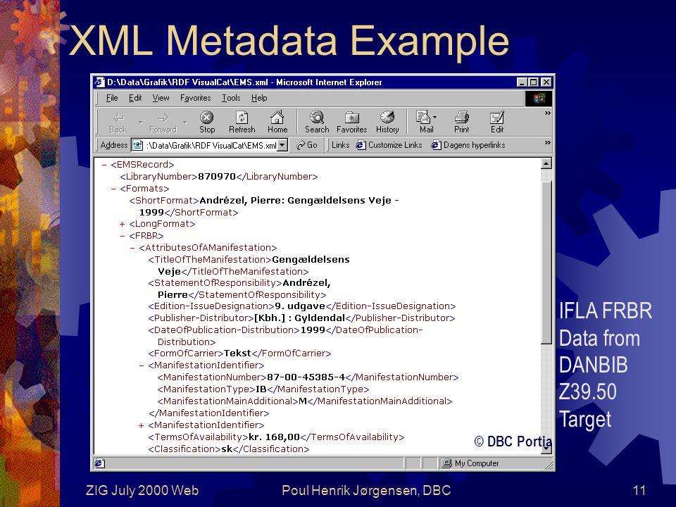 ZIG July 2000 WebPoul Henrik Jørgensen, DBC11 XML Metadata Example © DBC Portia IFLA FRBR Data from DANBIB Z39.50 Target