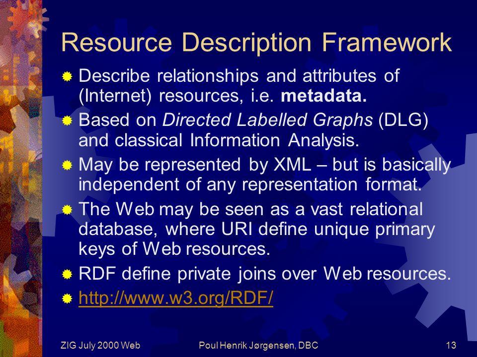 ZIG July 2000 WebPoul Henrik Jørgensen, DBC13 Resource Description Framework  Describe relationships and attributes of (Internet) resources, i.e.