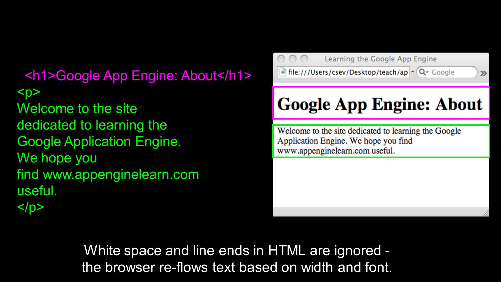 White space and line ends in HTML are ignored - the browser re-flows text based on width and font.