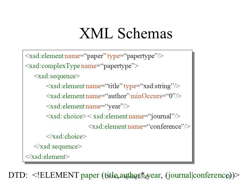 CS561 - Spring 2005.13 XML Schemas DTD: