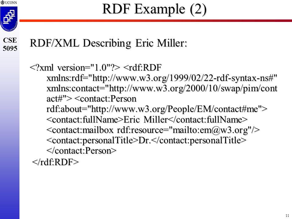 12 CSE 5095 Semantic Web technologies - RDFS  RDFS stands for RDF Schema.
