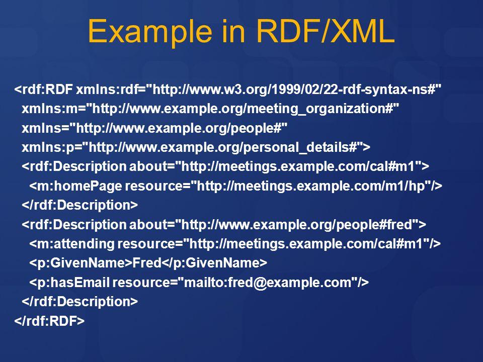 Example in RDF/XML <rdf:RDF xmlns:rdf= http://www.w3.org/1999/02/22-rdf-syntax-ns# xmlns:m= http://www.example.org/meeting_organization# xmlns= http://www.example.org/people# xmlns:p= http://www.example.org/personal_details# > Fred