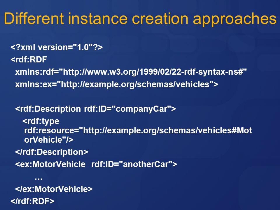 <rdf:RDF xmlns:rdf= http://www.w3.org/1999/02/22-rdf-syntax-ns# xmlns:ex= http://example.org/schemas/vehicles > … Different instance creation approaches
