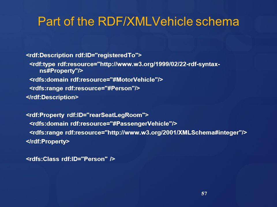 57 Part of the RDF/XMLVehicle schema