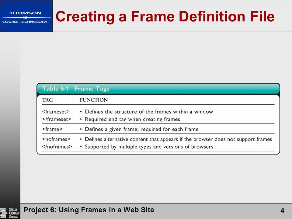 Project 6: Using Frames in a Web Site 15 Creating the Header Page-header.htm <!DOCTYPE html PUBLIC -//W3C//DTD XHTML 1.0 Frameset//EN http://www.w3.org/TR/xhtml1/DTD/xhtml1-frameset.dtd > Bill Thomas Illustrations