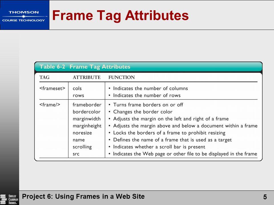 Project 6: Using Frames in a Web Site 16 Creating the Menu Page-menu.htm <!DOCTYPE html PUBLIC -//W3C/DTD XHTML 1.0 Frameset// EN http://w3.org/TR/xhtml1/DTD/xhtml1-frameset.dtd > Bill Thomas Illustrations