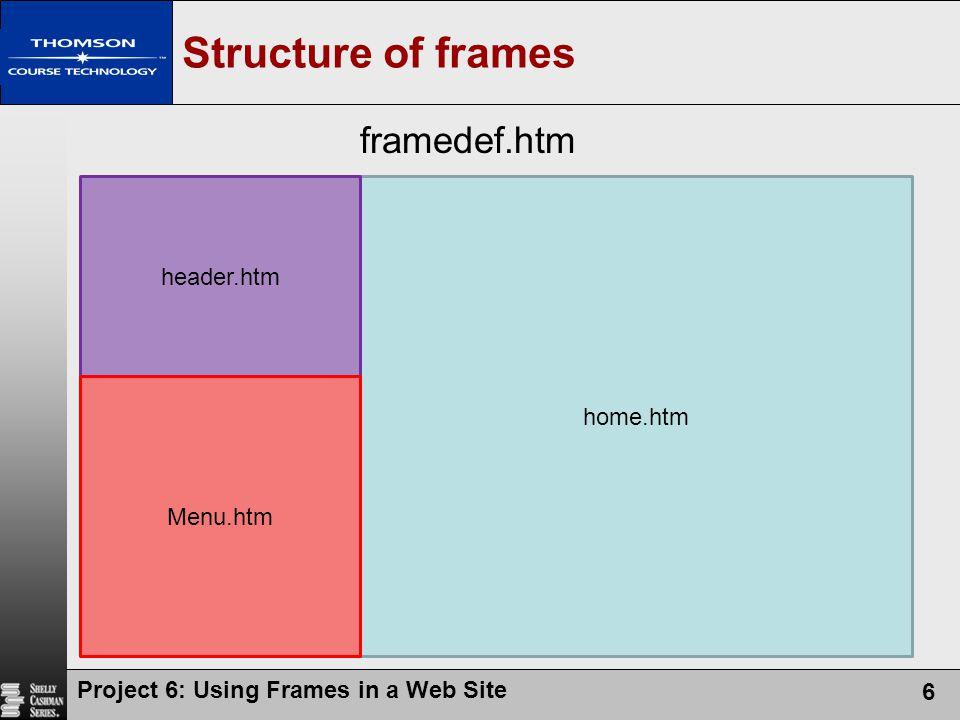 Project 6: Using Frames in a Web Site 6 Structure of frames home.htm header.htm Menu.htm framedef.htm