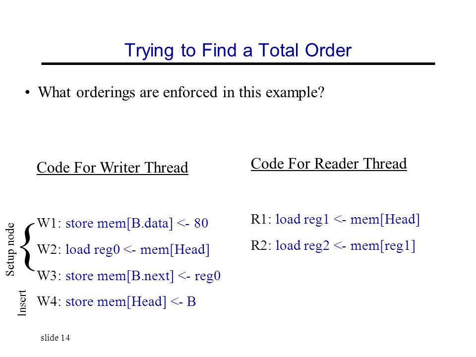 slide 14 Trying to Find a Total Order What orderings are enforced in this example? Code For Writer Thread W1: store mem[B.data] <- 80 W2: load reg0 <-
