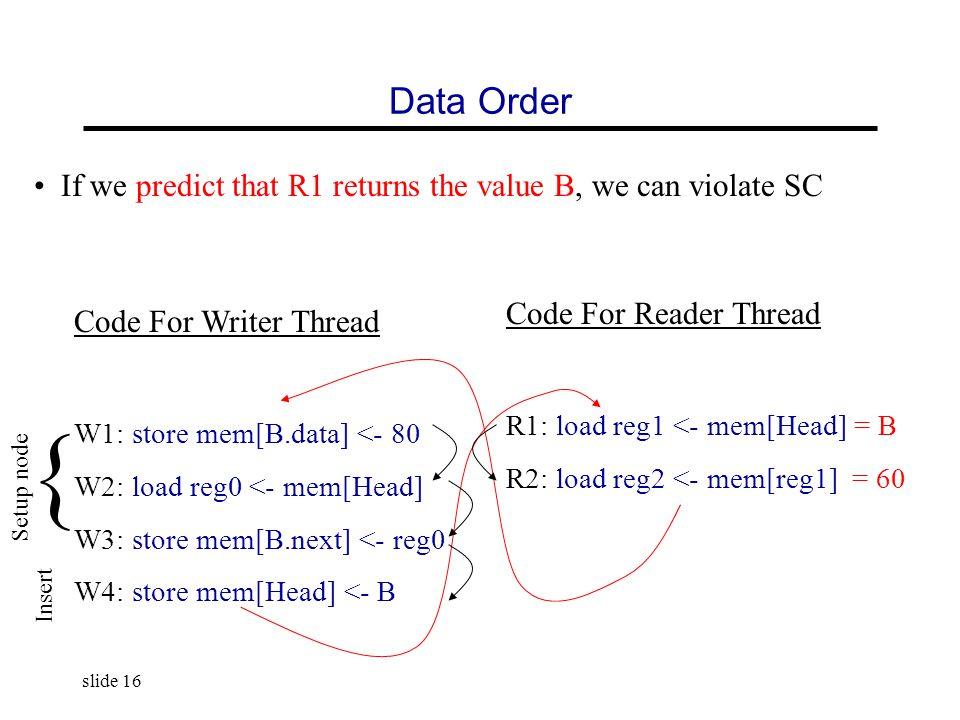 slide 16 Data Order If we predict that R1 returns the value B, we can violate SC Code For Writer Thread W1: store mem[B.data] <- 80 W2: load reg0 <- mem[Head] W3: store mem[B.next] <- reg0 W4: store mem[Head] <- B Code For Reader Thread R1: load reg1 <- mem[Head] = B R2: load reg2 <- mem[reg1] = 60 Setup node Insert {