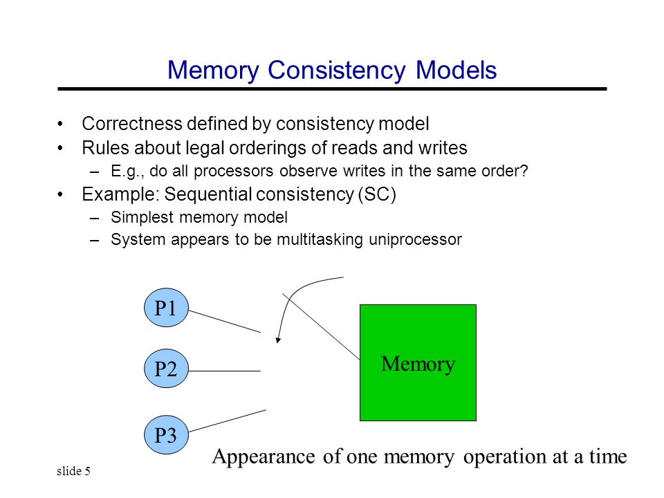 slide 5 Memory Consistency Models Correctness defined by consistency model Rules about legal orderings of reads and writes –E.g., do all processors ob