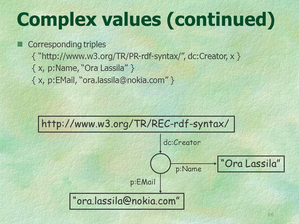 16 Complex values (continued) Corresponding triples { http://www.w3.org/TR/PR-rdf-syntax/ , dc:Creator, x } { x, p:Name, Ora Lassila } { x, p:EMail, ora.lassila@nokia.com } http://www.w3.org/TR/REC-rdf-syntax/ Ora Lassila dc:Creator ora.lassila@nokia.com p:EMail p:Name