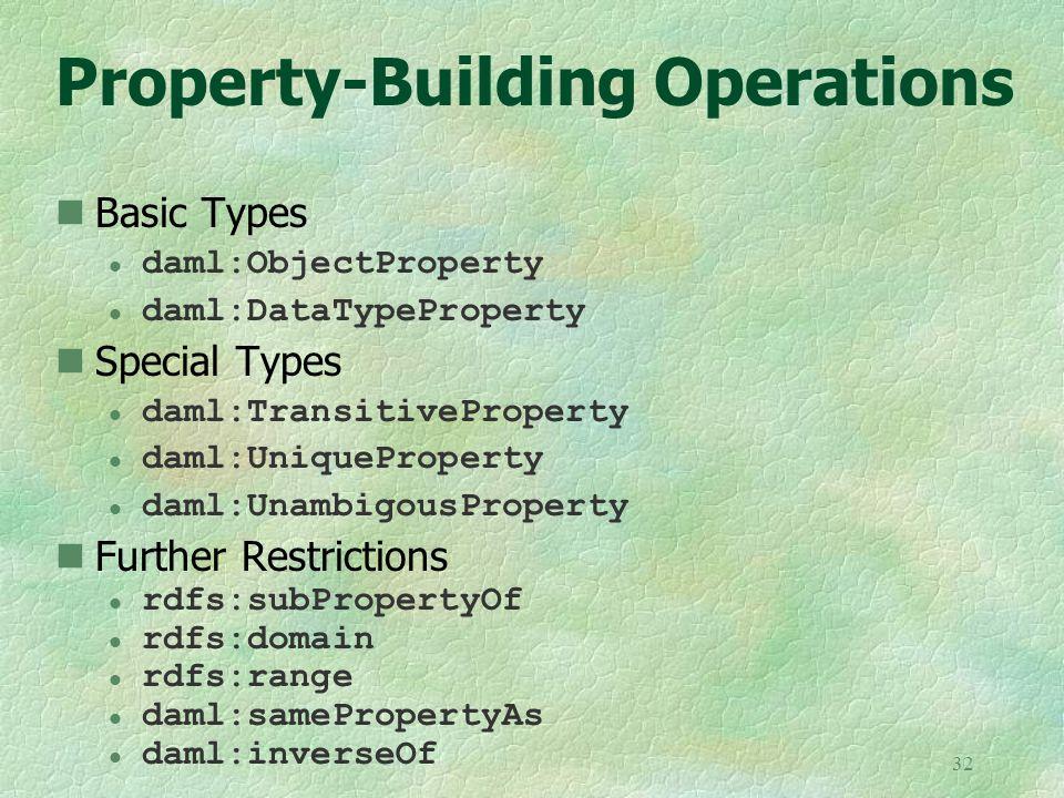 32 Property-Building Operations Basic Types l daml:ObjectProperty l daml:DataTypeProperty Special Types l daml:TransitiveProperty l daml:UniqueProperty l daml:UnambigousProperty Further Restrictions l rdfs:subPropertyOf l rdfs:domain l rdfs:range l daml:samePropertyAs l daml:inverseOf