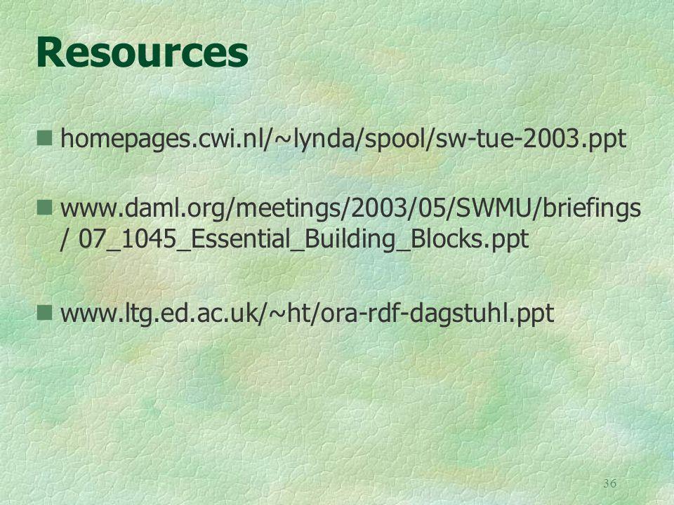 36 Resources homepages.cwi.nl/~lynda/spool/sw-tue-2003.ppt www.daml.org/meetings/2003/05/SWMU/briefings / 07_1045_Essential_Building_Blocks.ppt www.ltg.ed.ac.uk/~ht/ora-rdf-dagstuhl.ppt