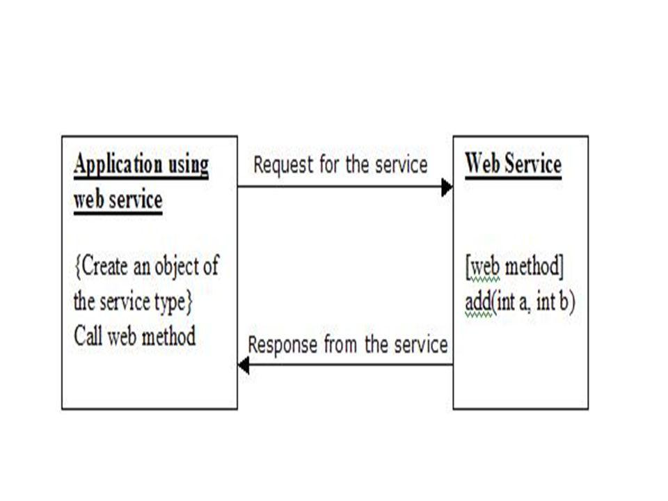 Simple calculation web service (add, subtract) @webservice