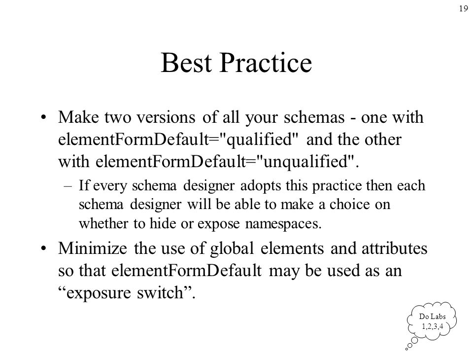 19 Best Practice Make two versions of all your schemas - one with elementFormDefault= qualified and the other with elementFormDefault= unqualified .
