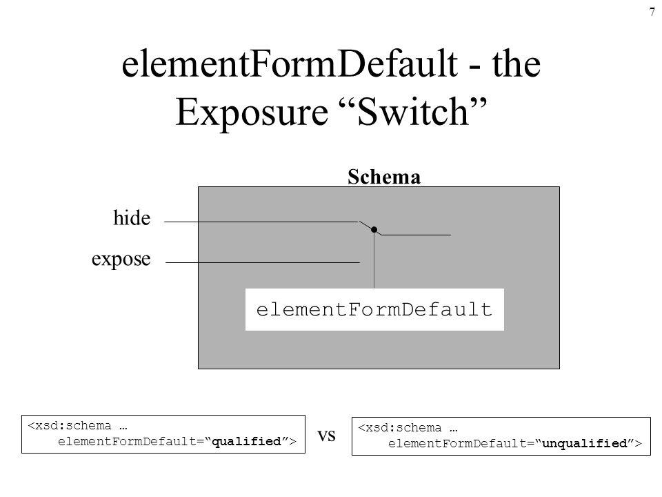 7 elementFormDefault - the Exposure Switch hide expose elementFormDefault <xsd:schema … elementFormDefault= qualified > <xsd:schema … elementFormDefault= unqualified > vs Schema