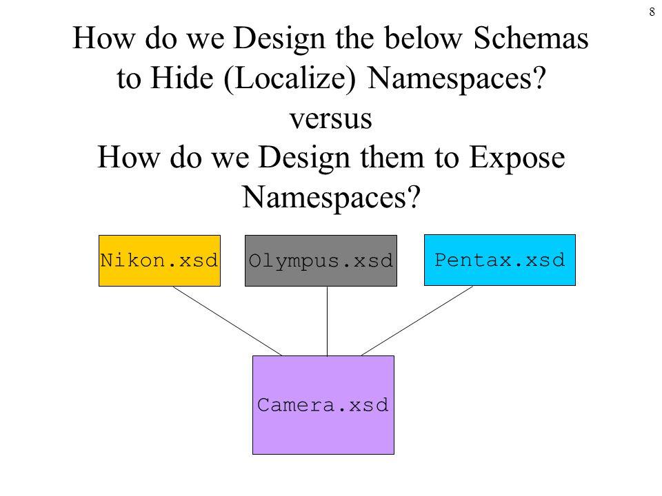 8 How do we Design the below Schemas to Hide (Localize) Namespaces.