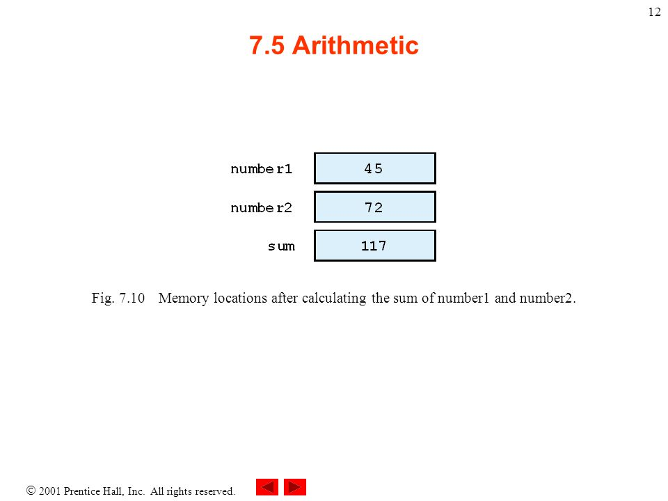  2001 Prentice Hall, Inc. All rights reserved. 12 7.5 Arithmetic Fig.