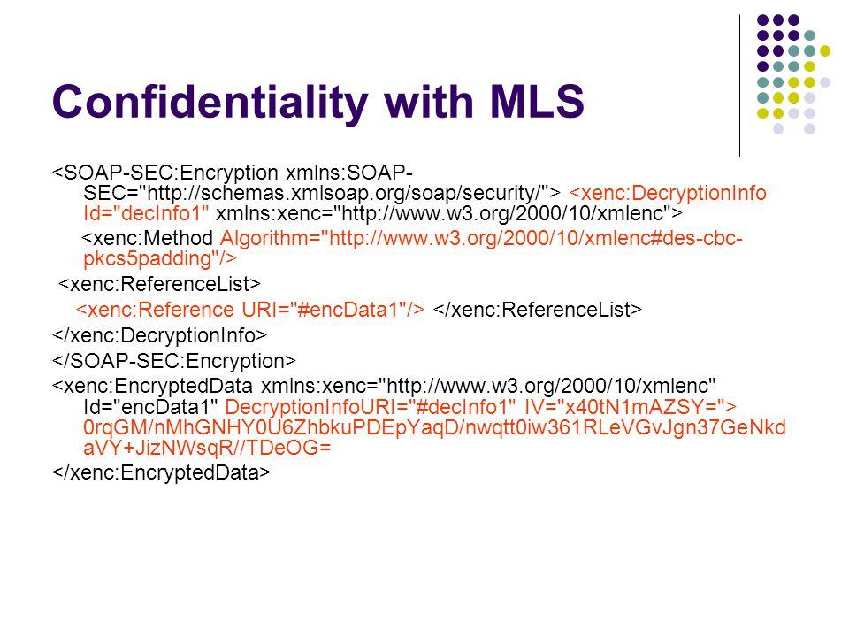 Confidentiality with MLS 0rqGM/nMhGNHY0U6ZhbkuPDEpYaqD/nwqtt0iw361RLeVGvJgn37GeNkd aVY+JizNWsqR//TDeOG=