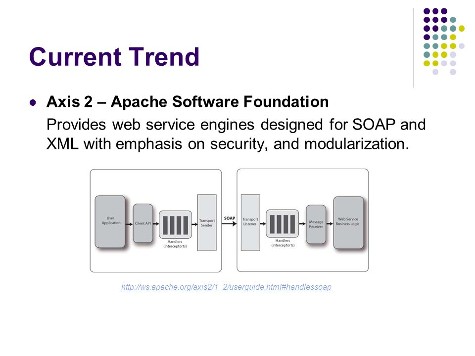 Current Trend Axis 2 – Apache Software Foundation Provides web service engines designed for SOAP and XML with emphasis on security, and modularization