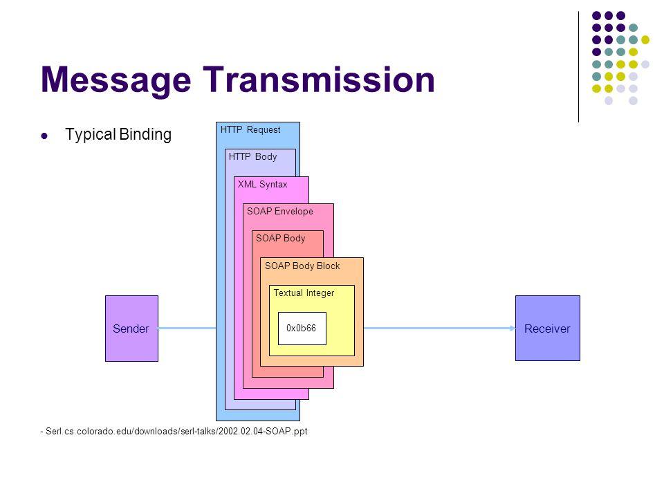 Message Transmission Typical Binding - Serl.cs.colorado.edu/downloads/serl-talks/2002.02.04-SOAP.ppt Sender Receiver HTTP Request HTTP Body XML Syntax SOAP Envelope SOAP Body SOAP Body Block Textual Integer 0x0b66