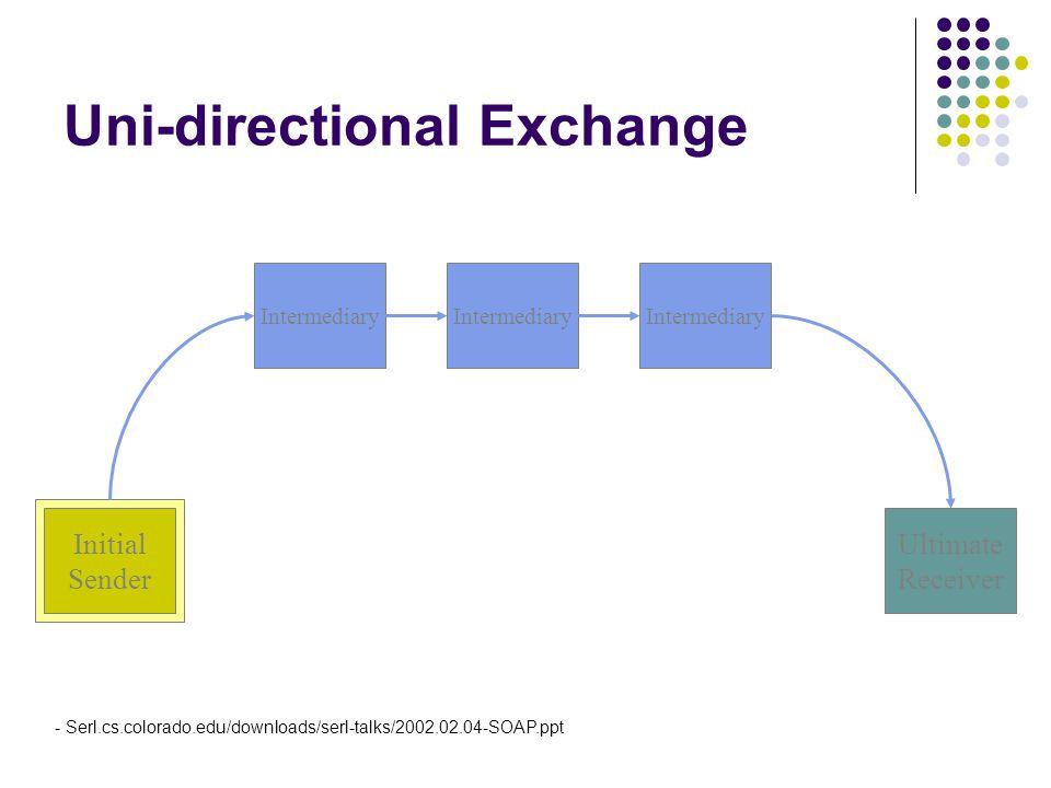 Uni-directional Exchange Initial Sender Ultimate Receiver Intermediary - Serl.cs.colorado.edu/downloads/serl-talks/2002.02.04-SOAP.ppt Intermediary