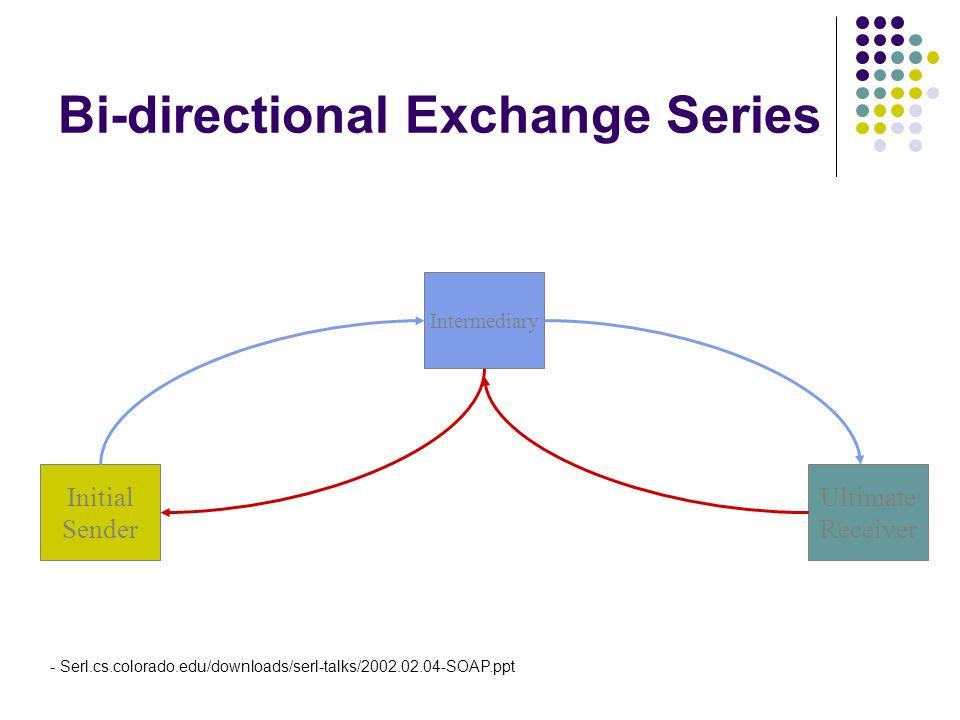 Bi-directional Exchange Series Initial Sender Ultimate Receiver Intermediary - Serl.cs.colorado.edu/downloads/serl-talks/2002.02.04-SOAP.ppt