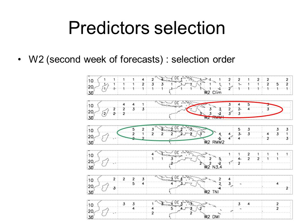 Predictors selection W1 (first week of forecasts) : selection order