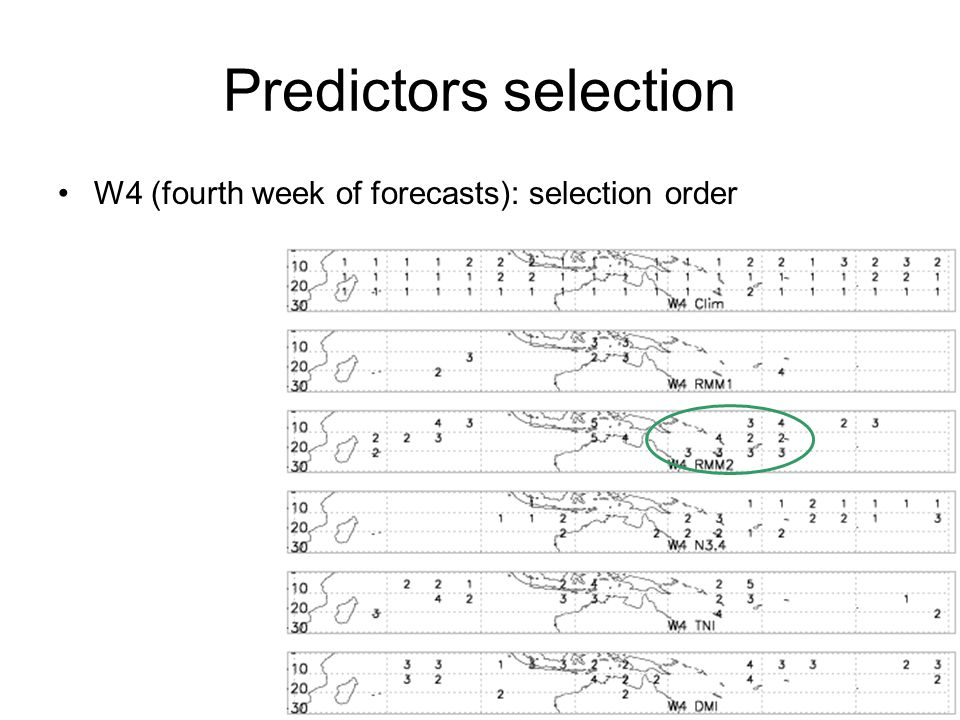 Predictors selection W3 (third week of forecasts) selection order
