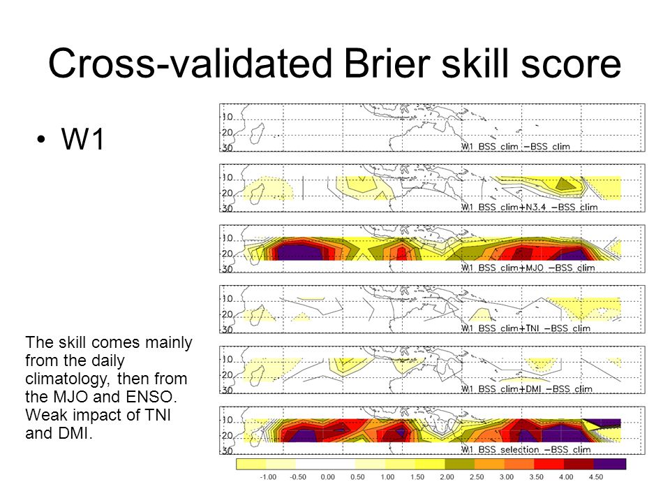 Cross-validated Brier skill score W1 The reference forecast used to calculate Brier skill score is the mean seasonal climatology.