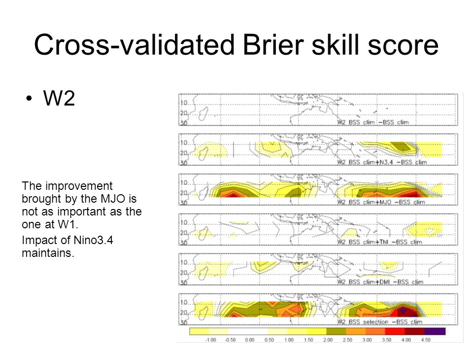 Cross-validated Brier skill score W1 The skill comes mainly from the daily climatology, then from the MJO and ENSO.