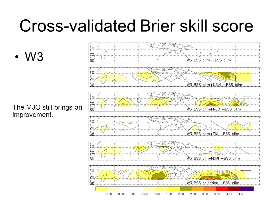 Cross-validated Brier skill score W2 The improvement brought by the MJO is not as important as the one at W1.