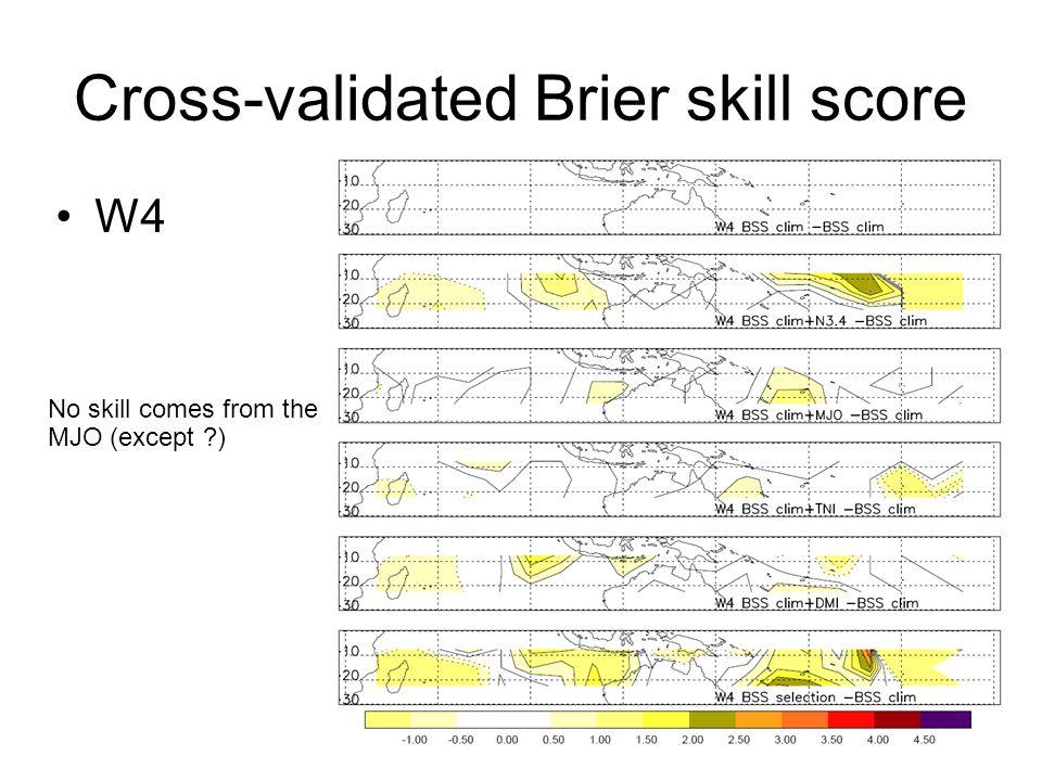 Cross-validated Brier skill score W3 The MJO still brings an improvement.
