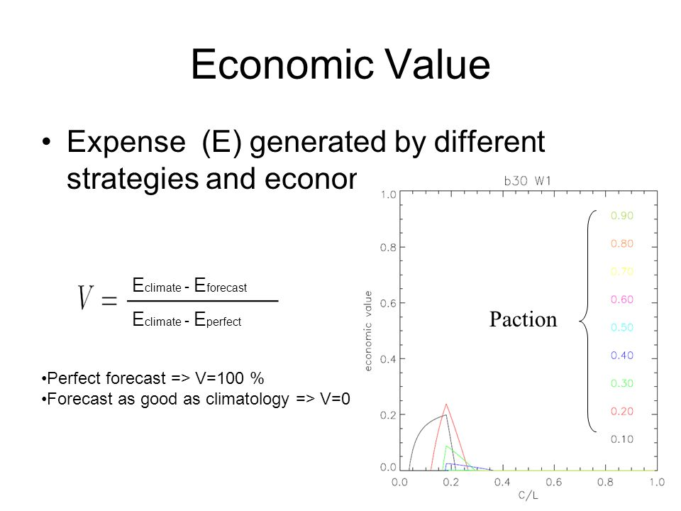 Economic Value Cost/loss model : a particular user will take actions when the forecated probability is over a threshold value (Paction) Cost of the action Cost of the loss Yes No Event Yes No