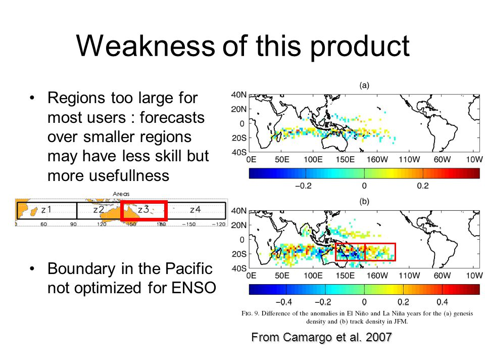 Weakness of this product Regions too large for most users : forecasts over smaller regions may have less skill but more usefullness Boundary in the Pacific not optimized for ENSO From Camargo et al.