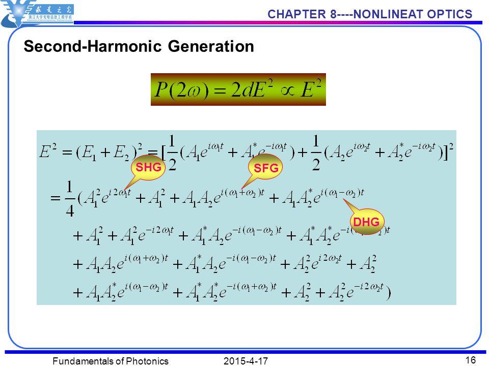 CHAPTER 8----NONLINEAT OPTICS 2015-4-17Fundamentals of Photonics 16 Second-Harmonic Generation SHG SFG DHG
