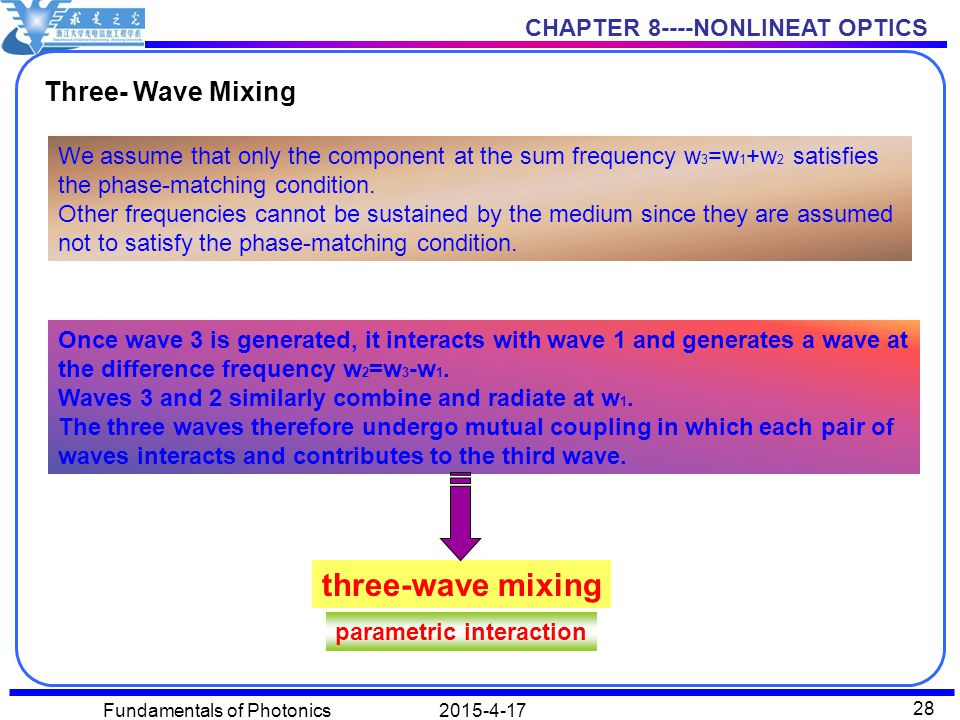 CHAPTER 8----NONLINEAT OPTICS 2015-4-17Fundamentals of Photonics 28 Three- Wave Mixing We assume that only the component at the sum frequency w 3 =w 1 +w 2 satisfies the phase-matching condition.