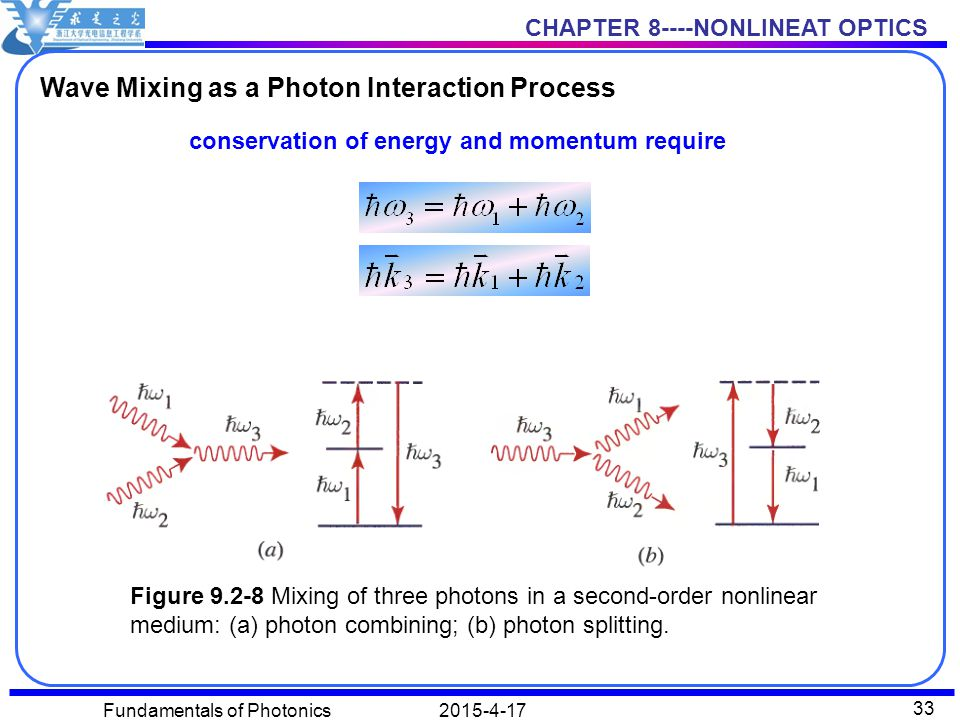 CHAPTER 8----NONLINEAT OPTICS 2015-4-17Fundamentals of Photonics 33 Wave Mixing as a Photon Interaction Process conservation of energy and momentum require Figure 9.2-8 Mixing of three photons in a second-order nonlinear medium: (a) photon combining; (b) photon splitting.